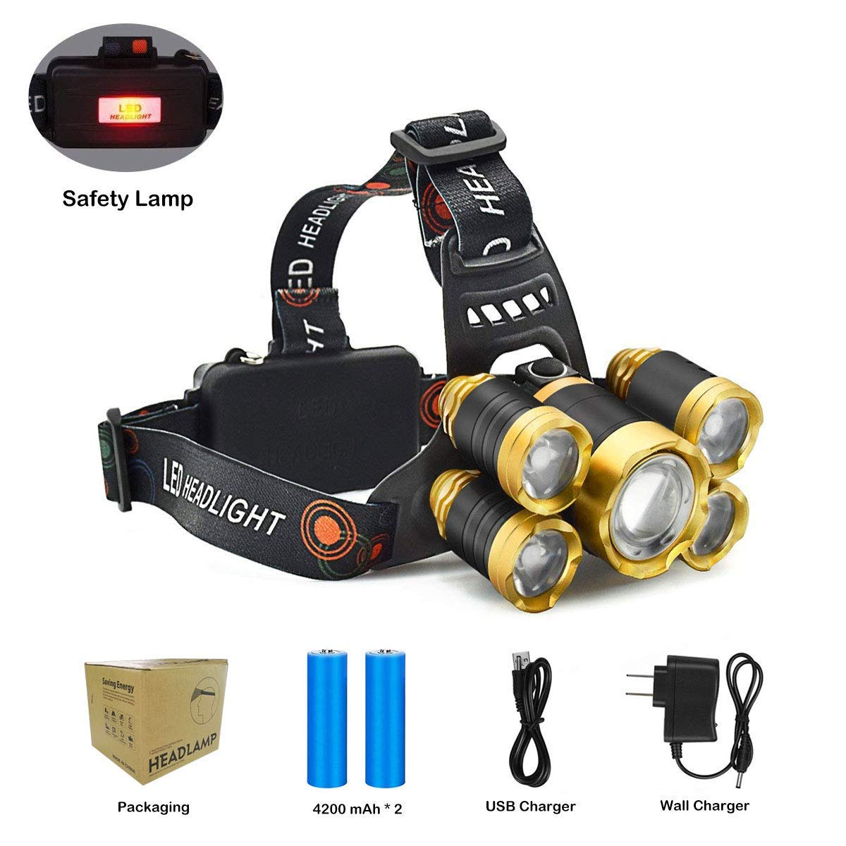 Headlamp, 8000 Lumens Rechageable Zoomable Headlight